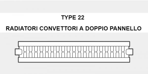 radiatori convettori a doppio pannello o type 22